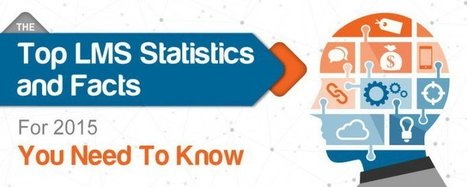 The Top LMS Statistics and Facts For 2015 You Need To Know - eLearning Industry | Educación y TIC | Scoop.it