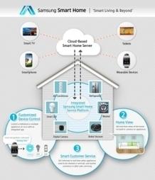 CES 2014 : Samsung se lance dans la maison connectée | Connected object | Scoop.it
