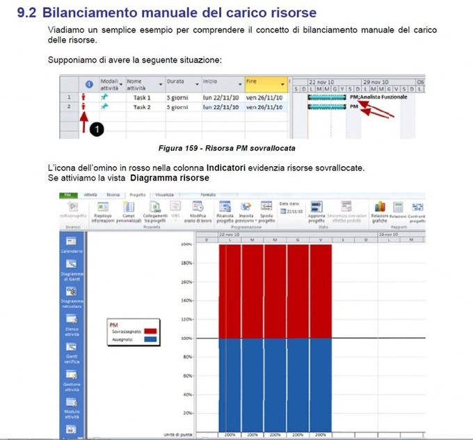msproject projectlibre scheduling tools scoop it rh scheduling446 rssing com manuel microsoft project 2010 pdf italiano manuale microsoft project