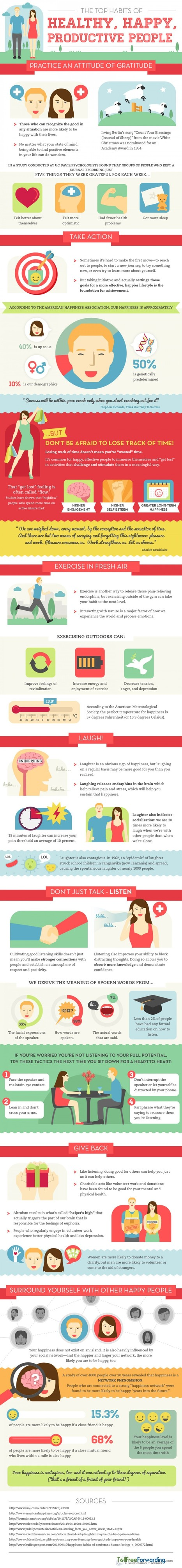 Infographic: The Top Habits Of Healthy, Happy, Productive People | Education, Curiosity, and Happiness | Scoop.it
