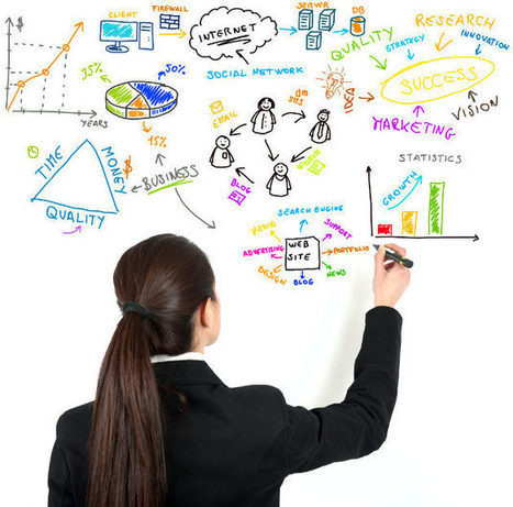 7 consigli per ottimizzare la tua content strategy   Social Media Consultant 2012   Scoop.it