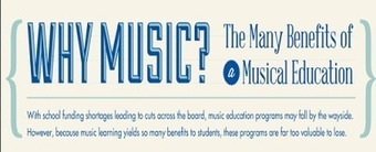 A Good Visual on The Benefits of Music Education ~ Educational Technology and Mobile Learning | The 21st Century | Scoop.it
