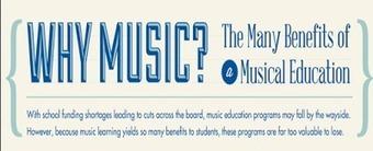 A Good Visual on The Benefits of Music Education | ARTE, ARTISTAS E INNOVACIÓN TECNOLÓGICA | Scoop.it