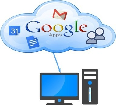 Google Apps Backup Tool - Awesome Online Software Solution | Google Apps Backup Tool | Scoop.it