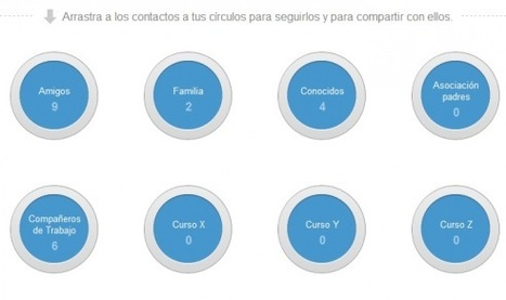 Posibilidades educativas de Google+ | HERRAMIENTAS Y RECURSOS 2.0 | Scoop.it