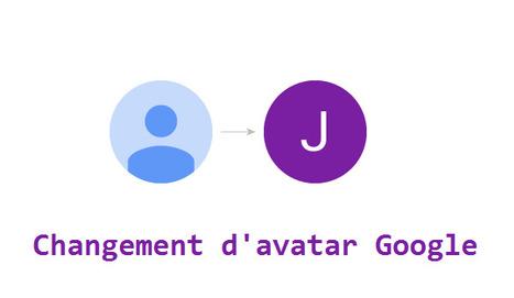 Google va bientôt changer l'avatar par défaut des comptes Google | Entrepreneurs du Web | Scoop.it