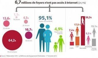 6,7 millions de foyers ne sont pas encore connectés à Internet | Initia3 - Conseils numériques TPE - PME | Scoop.it