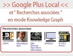 "Blog webmarketing web analytics - articles e-marketing et emailing - veille digitale : Knowledge Graph Google Plus local et nouveau bloc ""recherches associées"" 