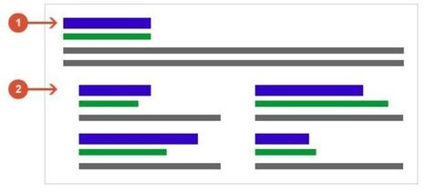Les conseils de Google pour afficher des Sitelinks dans les SERPs | Référencement internet | Scoop.it