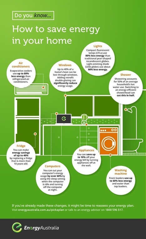 4 Tips On How To Save Energy In Your Home [Infographic] | Sustainability | Scoop.it