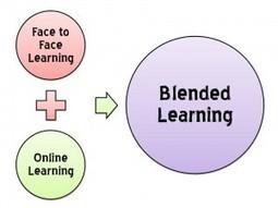 #VSTE12 | The Blended Classroom | VSTE 2012 Reflections | Scoop.it