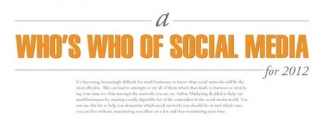 Conoce las características de las redes sociales, infografía | Educación a Distancia (EaD) | Scoop.it