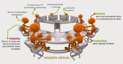 Tutoría Virtual desde el CAALE: Introducción | moderación en línea | Scoop.it