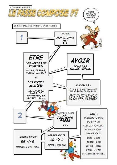 MazaL | Frenchbook : PE-PO | Scoop.it