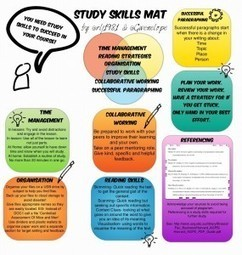 Study Skills Mat made by @rlj1981 & @Gwenelope - | ELT | Scoop.it