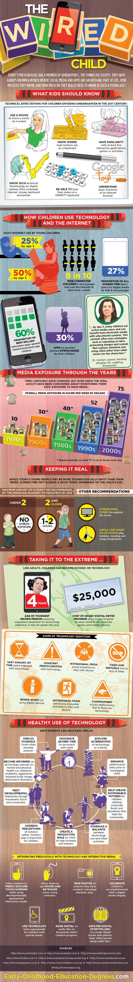 The Complete Visual Guide To Technology For Children [Infographic] | desdeelpasillo | Scoop.it