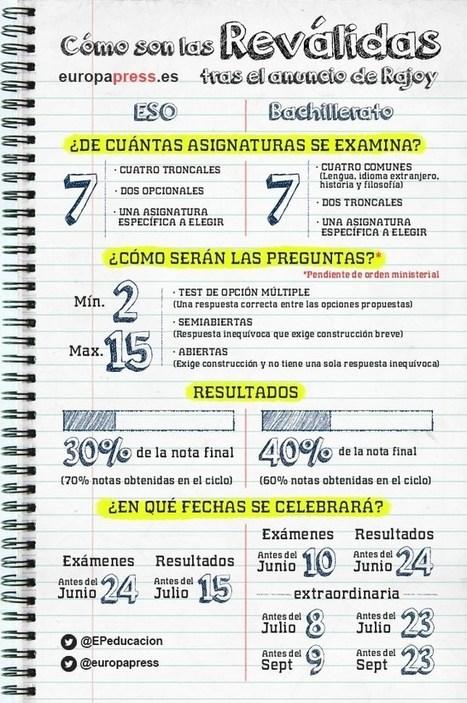 ¿Qué pasa con las 'reválidas' tras el anuncio de Rajoy? | La Mejor Educación Pública | Scoop.it