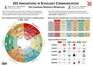 Innovations in Scholarly Communication | Réseaux sociaux scientifiques | Scoop.it