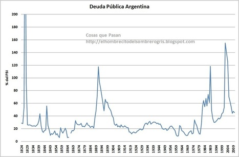 Ignacio Portes: Paul Singer v. Argentina – Where Did All That Debt Come From?   A World of Debt   Scoop.it
