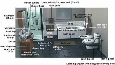 Bathroom items names English lesson | Apuntes para Traduccions | Scoop.it