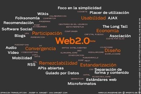 Tema 1.1. La Web 2.0 | Recopilaciones de Nociones básicas alrededor de la Web 2.0. | Scoop.it