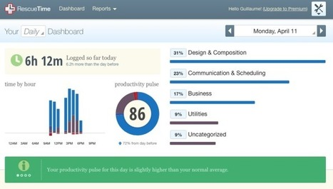 Les 5 outils qui amélioreront votre productivité | Enfin ! Actualités communication | Scoop.it