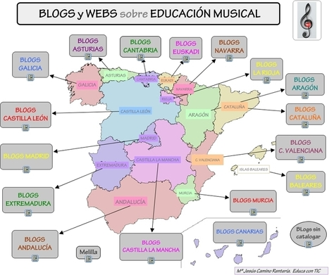 blogs-musica-comunidades | A New Society, a new education! | Scoop.it