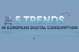 E-commerce en 2013 : 5 tendances en Europe | newsphil-blog.com | E-commerce & Marketplaces | Scoop.it