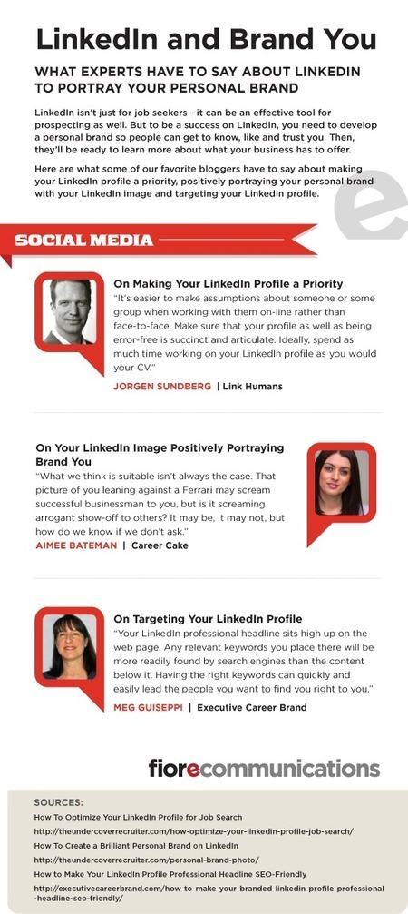 LinkedIn and Your Personal Brand: What the Experts Say | AtDotCom Social media | Scoop.it