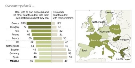 Europeans Face the World Divided | Emerging Themes in Marketing | Scoop.it