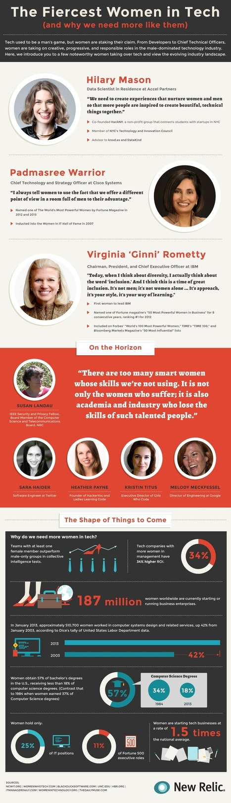Meet The 3 Fiercest Women in Tech (and Why We Need More Like Them) Infographic | Women in Tech | Scoop.it