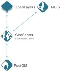 Open Source Leader, Boundless, Rolls out OpenGeo 4.0 | TIG | Scoop.it