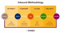 What Businesses Can Succeed with Inbound Marketing? | Search Engine Optimization Tactics For Local Businesses | Scoop.it