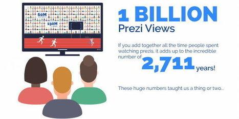 Prezi regala iconos y consejos de presentación por sus mil millones de visualizaciones | LabTIC - Tecnología y Educación | Scoop.it