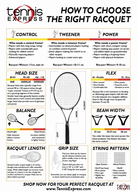 Infographic: How to Choose a Tennis Racquet | Brader Sports | Sports | Scoop.it