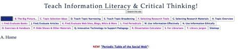 Teacher Librarain Guide - LibGuide by Joyce Valenza | Librarians Teaching Information Literacy | Scoop.it