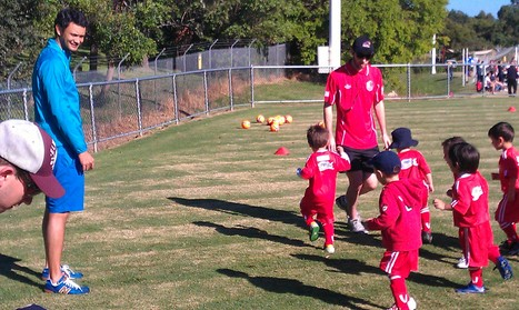 Soccer Coach - | OHS - Five Functional Assessments | Scoop.it