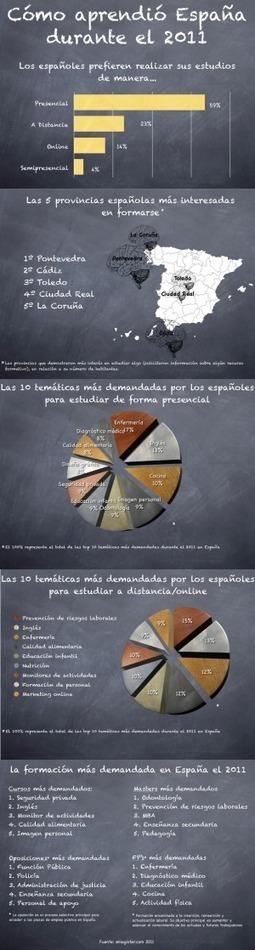 Cómo fue la formación en España durante 2011 #infografia #infographic#education   Educación a Distancia (EaD)   Scoop.it