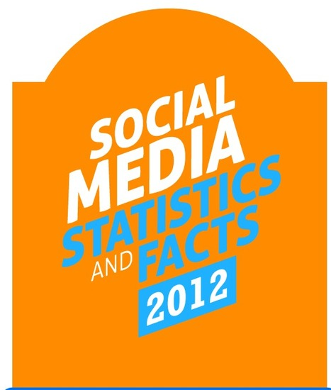 2012 Social Media Statistics and Facts | Infographic | | Awareness and Marketing through Social Media | Scoop.it