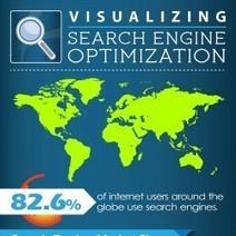 Visualizing SEO   Visual.ly   MKG 2680 Olds   Scoop.it