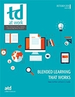 Blended Learning: Which Modality for What Content | El Aula Virtual | Scoop.it