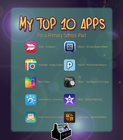 My top 10 apps for a Primary School iPad | Go Go Learning | Scoop.it