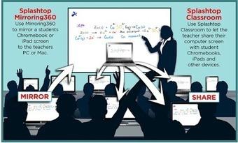 Splashtopt Classroom - Uma excelente ferramenta para apresentar as aulas e interagir com os seus alunos | Educational Technology and Mobile Learning | Tablets na educação | Scoop.it