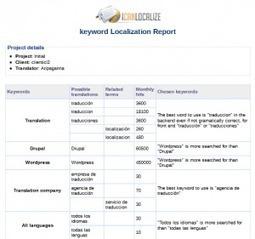 Multilingual SEO - WPML | Digital E45DK - Digital Business Development along Route E45DK | Scoop.it