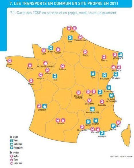Planetoscope - Statistiques : Nombre de trajets en transports en commun en France | Les transports urbains | Scoop.it