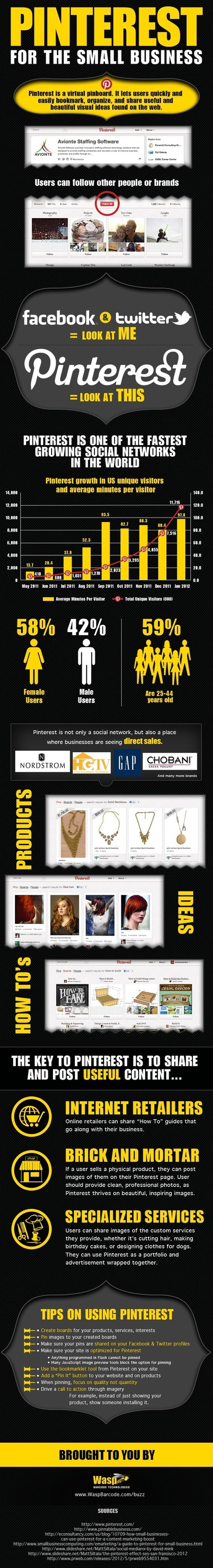 Infographic: How Small Businesses Can Use Pinterest :: PR News | Image Digitale | Scoop.it