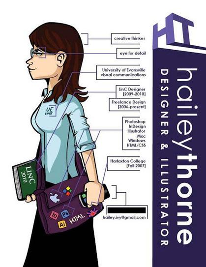 Formación y Orientación Laboral: Currículums creativos | Learning about Technology and Education | Scoop.it