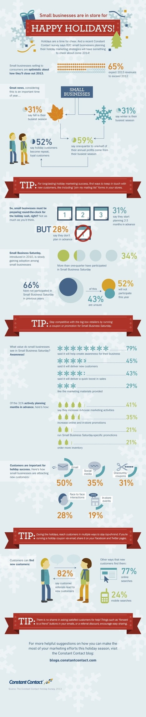 Small Businesses Are In Store For Happy Holidays!  #infographic | MarketingHits | Scoop.it