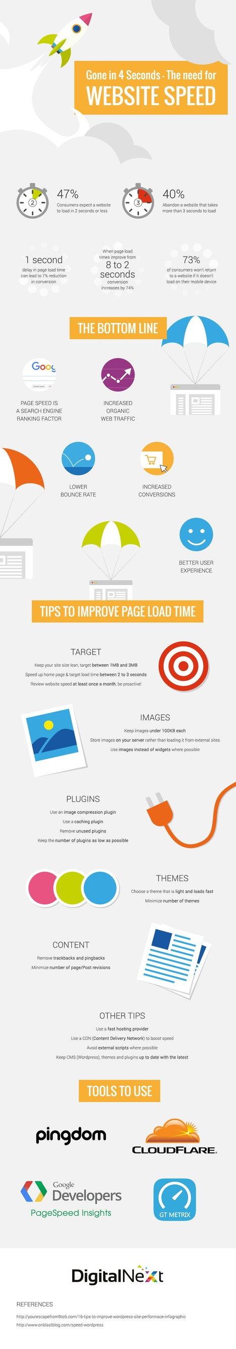 How to Load a Website Faster - Visual Contenting | Mance Creative - Graphic and Website Design | Scoop.it