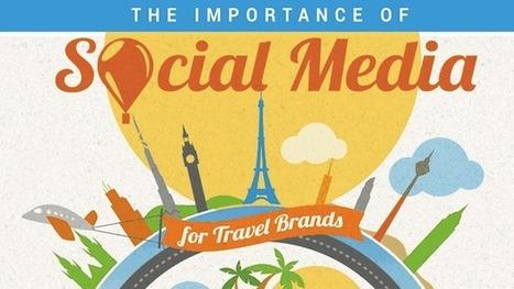 L'importance des réseaux sociaux pour l'industrie du tourisme ! (Infographie) | Veille Etourisme de Lot Tourisme | Scoop.it